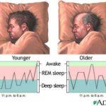 Αποτελεί μύθο ότι η ίδια η προχωρημένη ηλικία αποτελεί αιτία για να μην κοιμάται κανείς καλά.